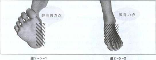 腿法打擊的主要著力點 用腿法打擊時的主要著力點有腳內側(圖 2 -5圖片
